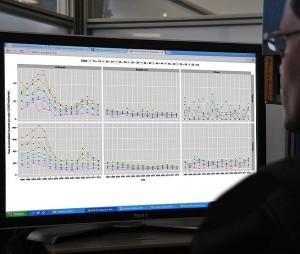 Software para indicar índices de mortalidad